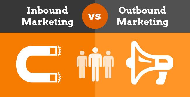 Blog header image for B2B Sales Tips – Pros and Cons of Outbound vs Inbound Marketing