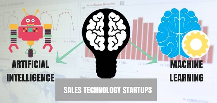 Blog header image for AI and Machine Learning Startups Taking Over Sales Technology