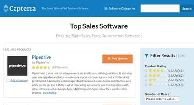 Blog header image for User Reviews – The New Sales Channel