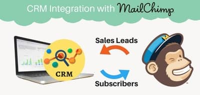 Blog header image for How to Integrate Your CRM With Mailchimp