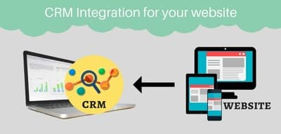 Blog header image for How to Integrate Your CRM With Your Website