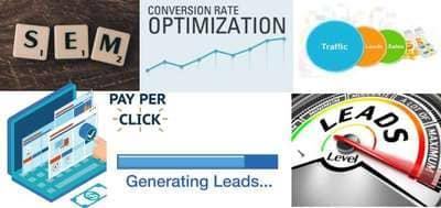 Blog header image for CRO platforms for website optimization