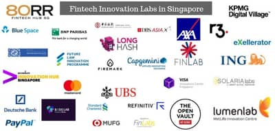 Blog header image for Fintech Innovation Labs in Singapore
