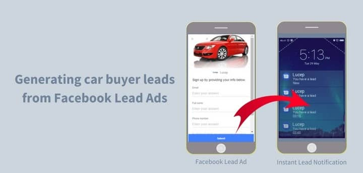 Blog header image for How to get more leads and drive sales in a Covid world