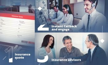 Blog header image for Six Ways to improve Insurance Customer Experience