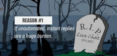 Blog header image for Live Chat is Dead – Reason #1