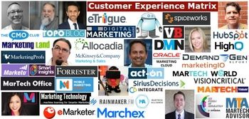 Blog header image for Top 50 Martech Blogs and Influencers