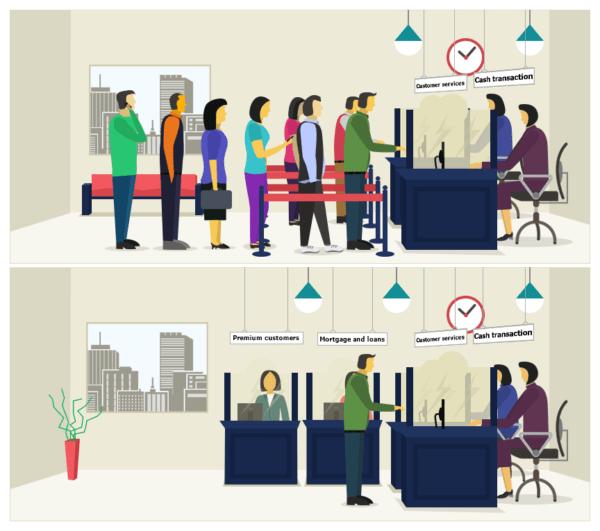 Blog header image for Bank Branch Location – Decision Support Model After Digital Transformation