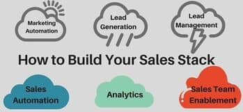 Blog header image for How to Build Your Sales Stack