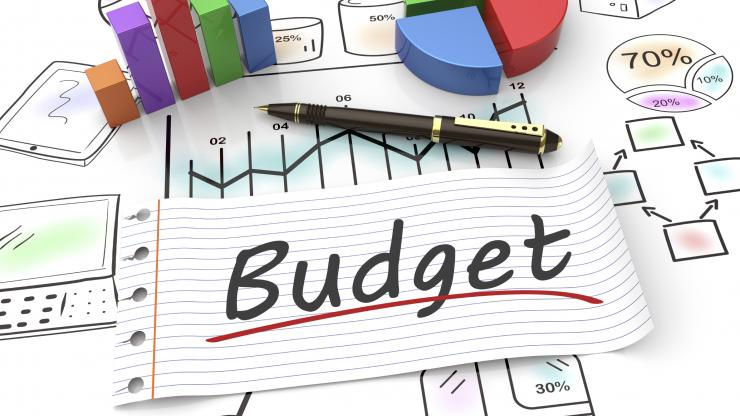 marketing budget, b2b marketing, online marketing