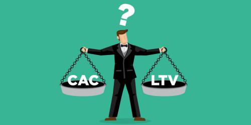 b2b marketing, inbound marketing, cac and ltv