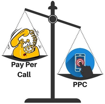 Pay per Call vs PPC