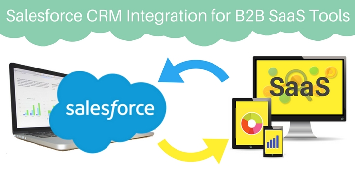 Salesforce CRM integration for B2B Saas tools