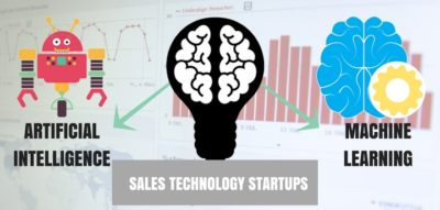 AI and machine learning sales technology startups