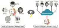 multichannel vs omnichanel marketing