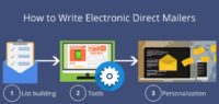 electronic direct mailers