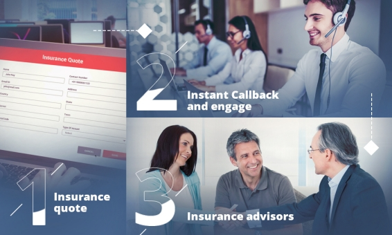 insurance sales enablement by channel