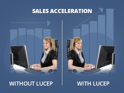 Gamify sales acceleration with lucep